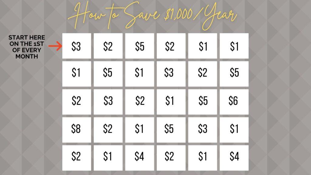 52-week savings plan printables